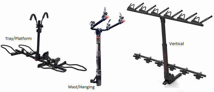 Three types of Hitch Racks: Platform style, Mast/Hanging Style and Vertical Style Racks