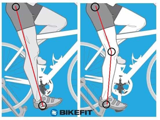 get perfect saddle height using the heel method