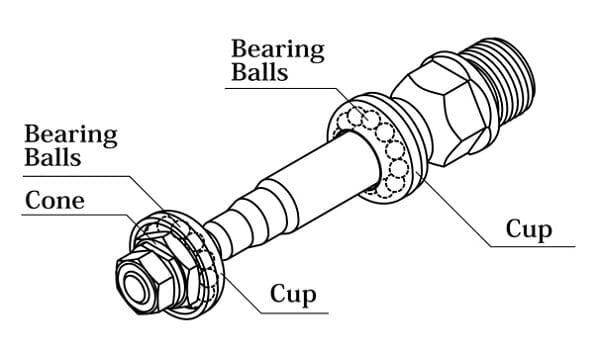 Cup & Cone Bearing Balls