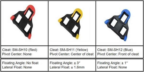 Shimano Cleats Colors