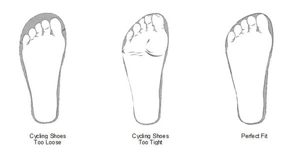 cycling shoe fitness