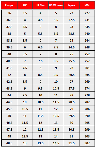 Mavic Crossmax Elite Size Chart