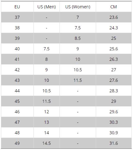 best indoor shoe cycling chart