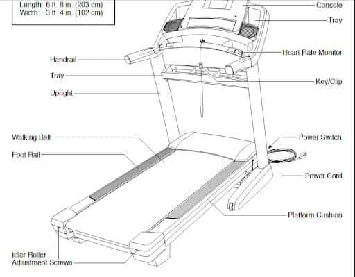 Basic model of a treadmill