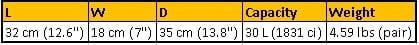Dimension, Capacity, and Weight of Ibera PakPak IB-BA20 pannier