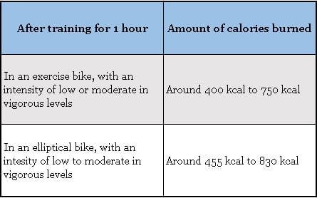 Recumbent-bike-vs.-elliptical_1