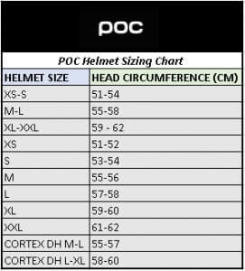 Universal fit Size Chart for POC Helmets