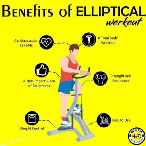 Benefits of workouts on an Elliptical trainer