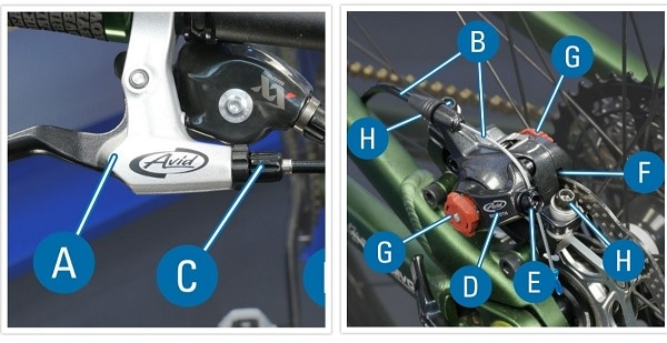 Mechanical Disc brake Components