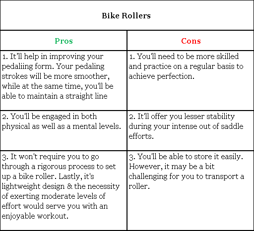Overview of the pros and cons of using a roller for your bike