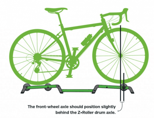 Positioning bike on a roller
