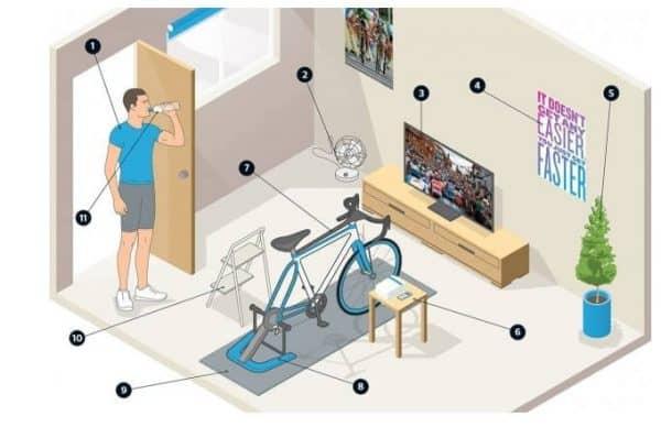 Smart-trainer-indoor-setup