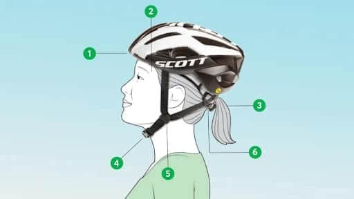 Bike helmet fit