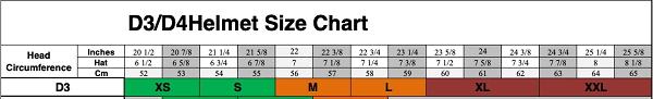 D3 helmet size chart