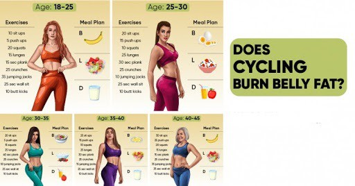 Lose belly fat by cycling