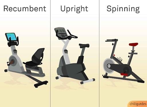 Upright vs Recumbent vs Spin