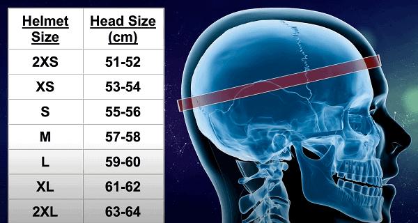 helmet and head size