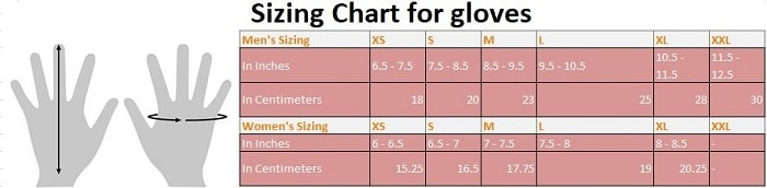 Cycling gloves sizing chart