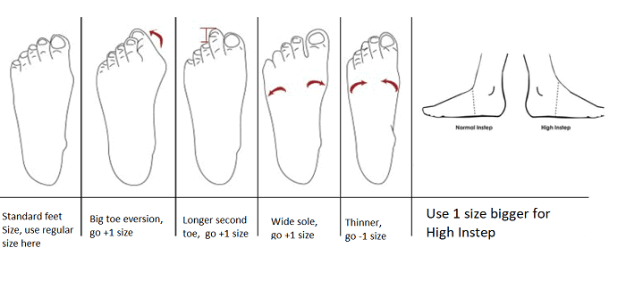 Cycling shoes fit guide