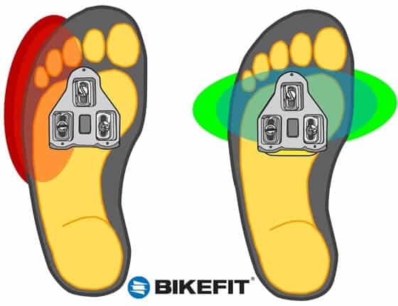 Foot and pedal interface
