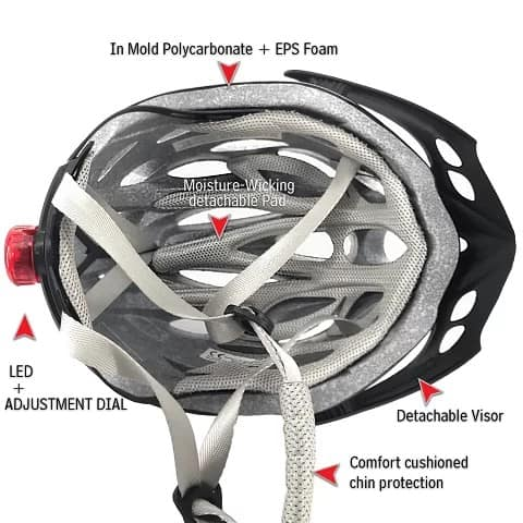 Helmet Inner
