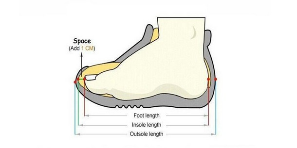 Ideal length for cycling shoes