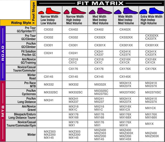 Lake cycling shoes fit matrix
