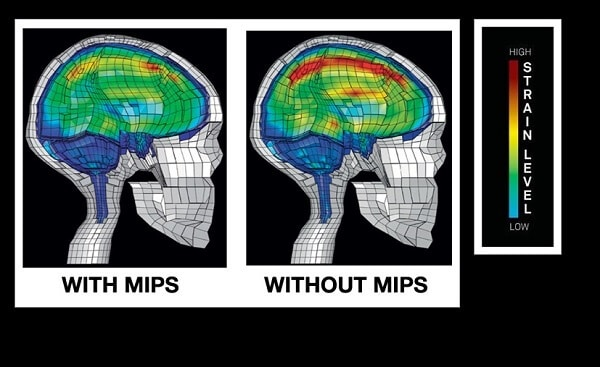 MIPS with or without