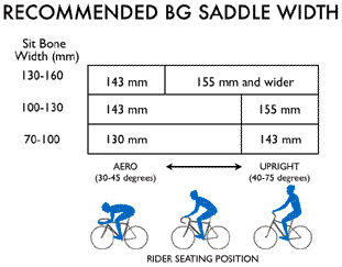 MTB BSW Guide