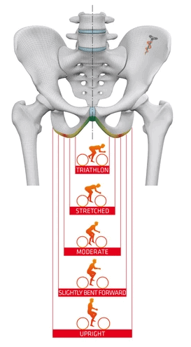 MTB saddle sitting position