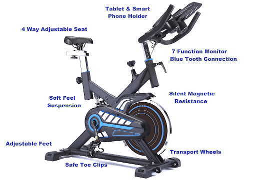 Magnetic Resistance Bike Anatomy