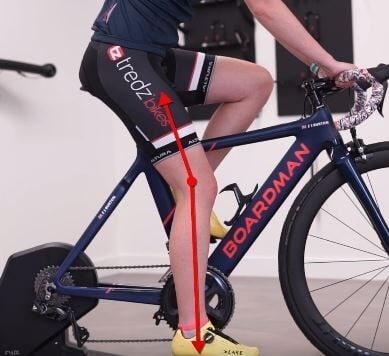 Road bike saddle height