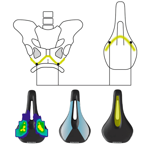 Women specific MTB saddles