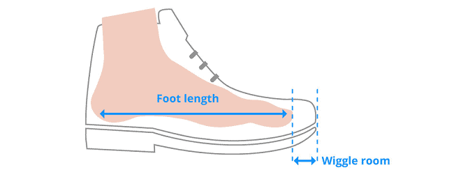 toe room cycling shoes