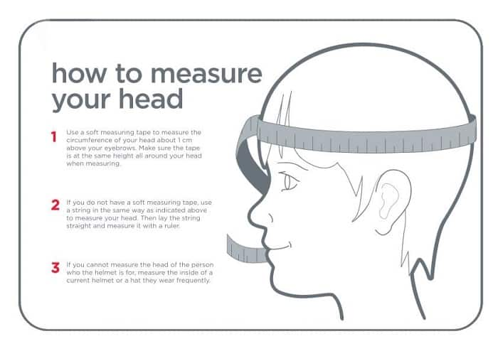 Measuring your head