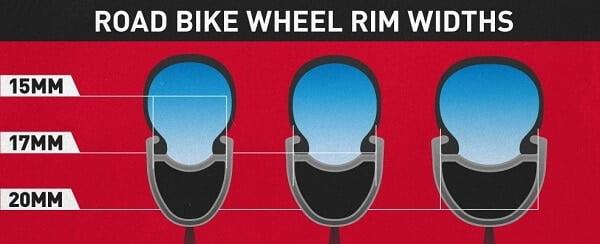Rim widths